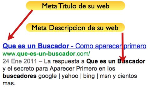 Ejemplo Meta-Titulo y Meta-Descripcion